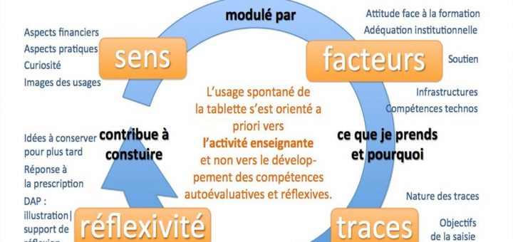 PPT Béziers Maud Sieber [Compatibility Mode] - Microsoft PowerPoint